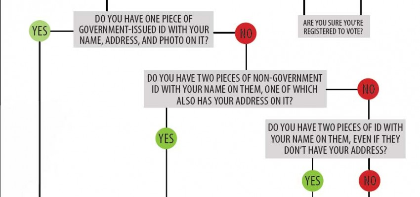 A guide to voting under the Fair Elections Act
